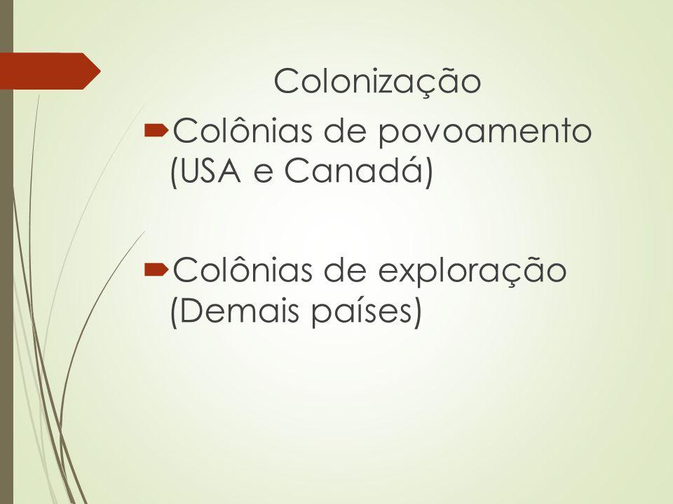 Colonização Colônias de povoamento (USA e Canadá) Colônias de exploração (Demais países)