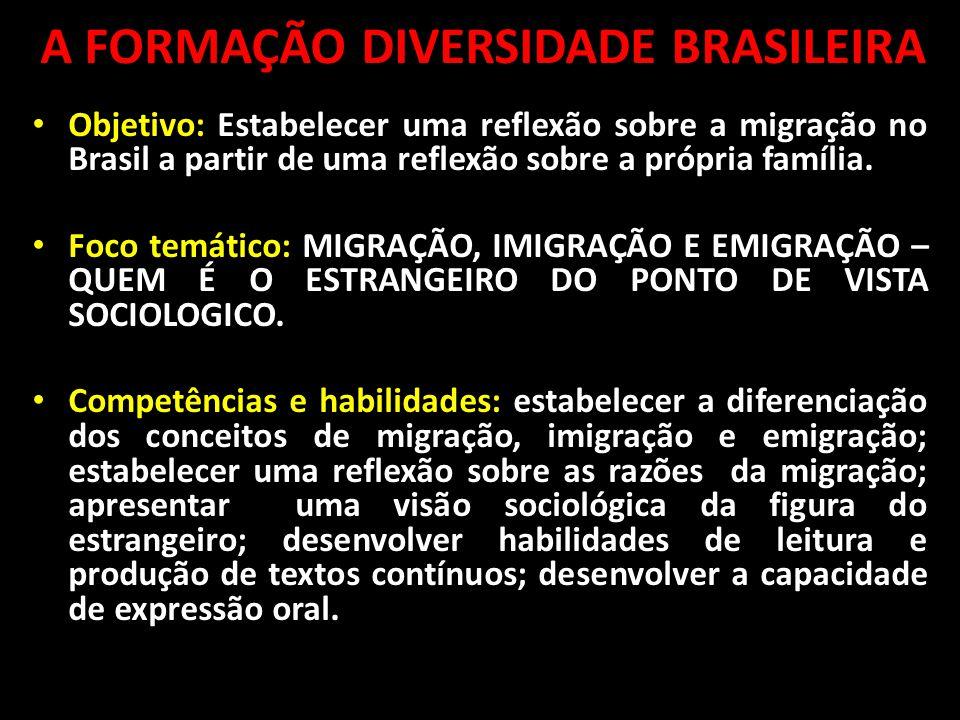 A FORMAÇÃO DIVERSIDADE BRASILEIRA Objetivo: Estabelecer uma reflexão sobre a migração no Brasil a partir de uma reflexão sobre a própria família. Foco