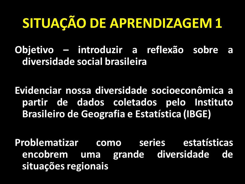 SITUAÇÃO DE APRENDIZAGEM 1 Objetivo – introduzir a reflexão sobre a diversidade social brasileira Evidenciar nossa diversidade socioeconômica a partir de dados coletados pelo Instituto Brasileiro de Geografia e Estatística (IBGE) Problematizar como series estatísticas encobrem uma grande diversidade de situações regionais