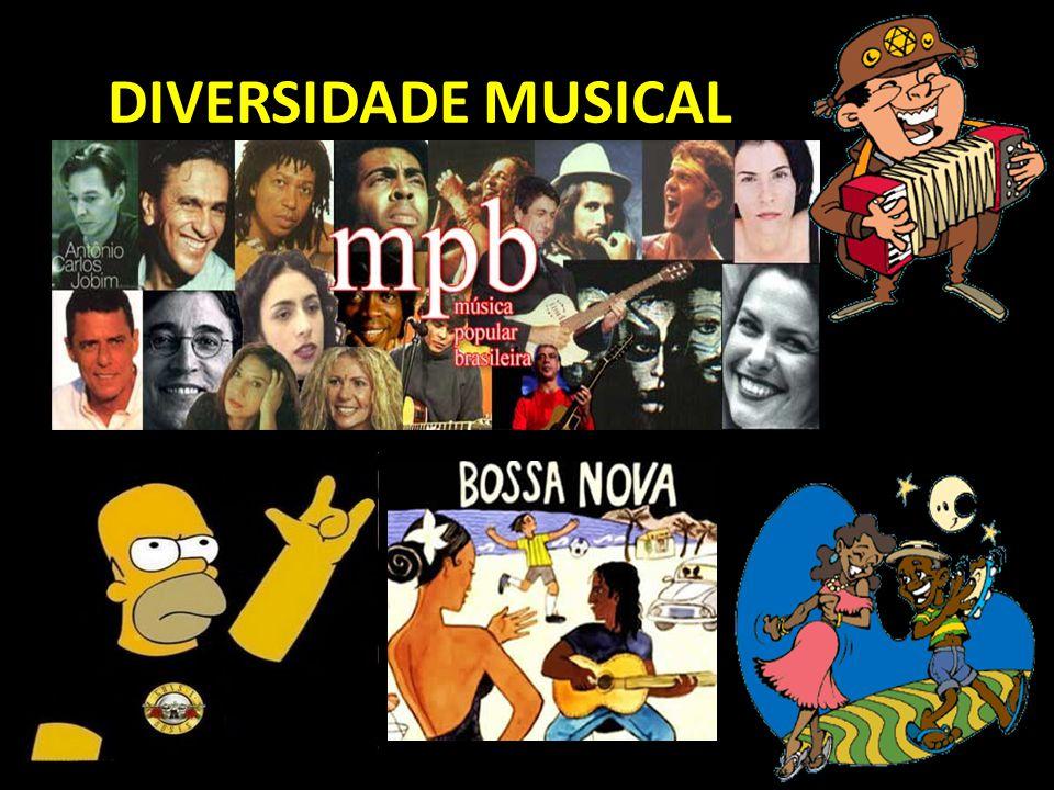 A FORMAÇÃO DIVERSIDADE BRASILEIRA Perfil Demográfico Brasileiro: