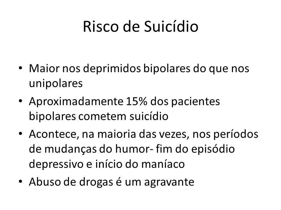 Maior nos deprimidos bipolares do que nos unipolares Aproximadamente 15% dos pacientes bipolares cometem suicídio Acontece, na maioria das vezes, nos