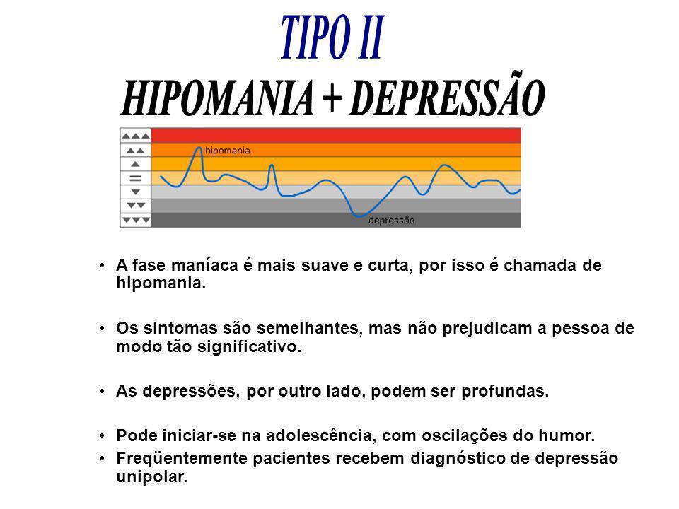 A fase maníaca é mais suave e curta, por isso é chamada de hipomania. Os sintomas são semelhantes, mas não prejudicam a pessoa de modo tão significati