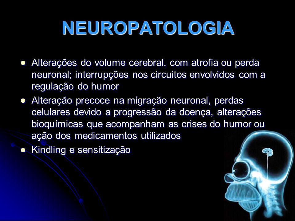NEUROPATOLOGIA Alterações do volume cerebral, com atrofia ou perda neuronal; interrupções nos circuitos envolvidos com a regulação do humor Alterações