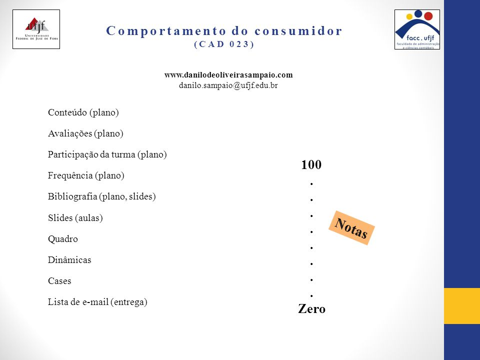 Comportamento do consumidor (CAD 023) Conteúdo (plano) Avaliações (plano) Participação da turma (plano) Frequência (plano) Bibliografia (plano, slides