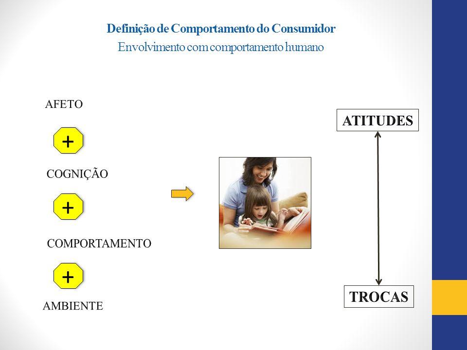 Definição de Comportamento do Consumidor Envolvimento com comportamento humano ++ ++ ++