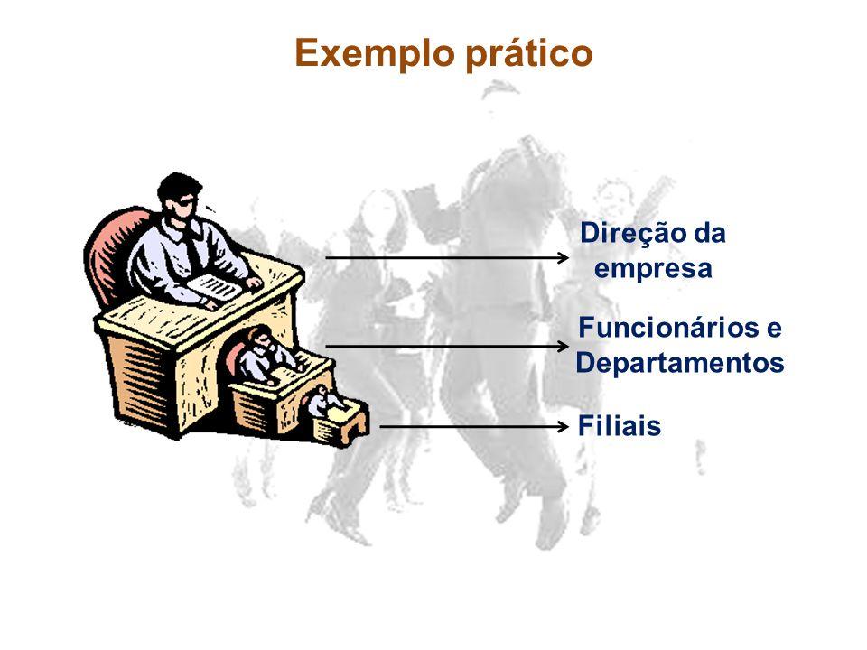 Exemplo prático Direção da empresa Funcionários e Departamentos Filiais