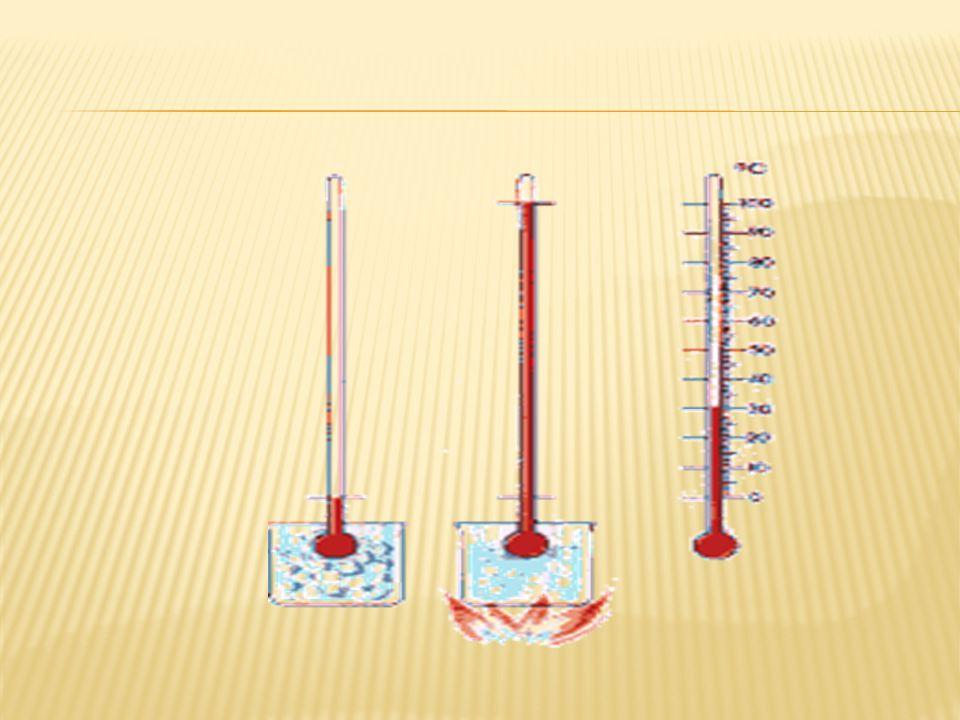 Assim como o termômetro de Galileu, muitos outros construídos ainda no século XVII eram de pouca confiabilidade, pois diversas causas, particularmente