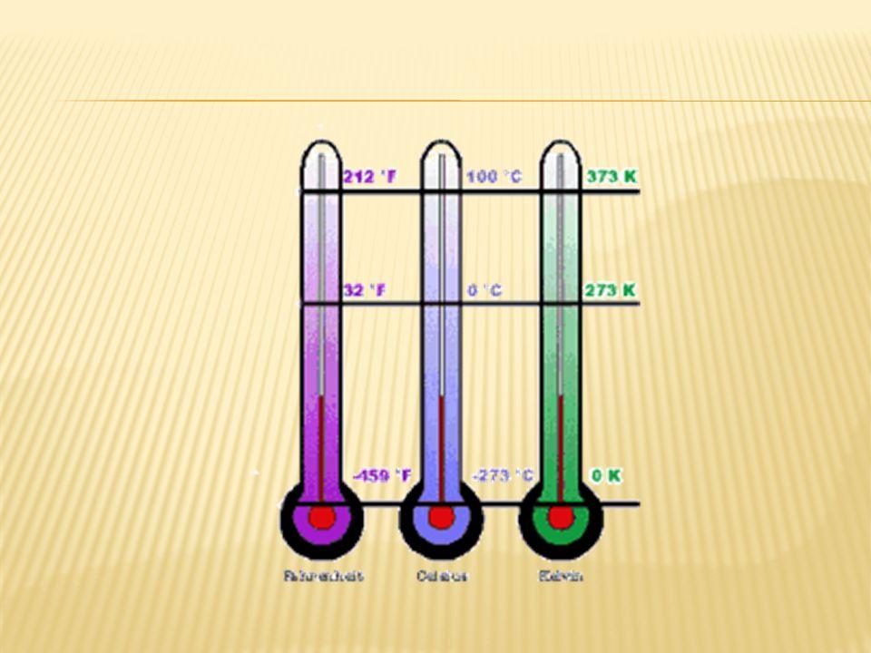 As escalas termométricas mais utilizadas são a Fahrenheit, a Celsius e a Kelvin, sendo que esta última é a escala adotada pelo Sistema Internacional d