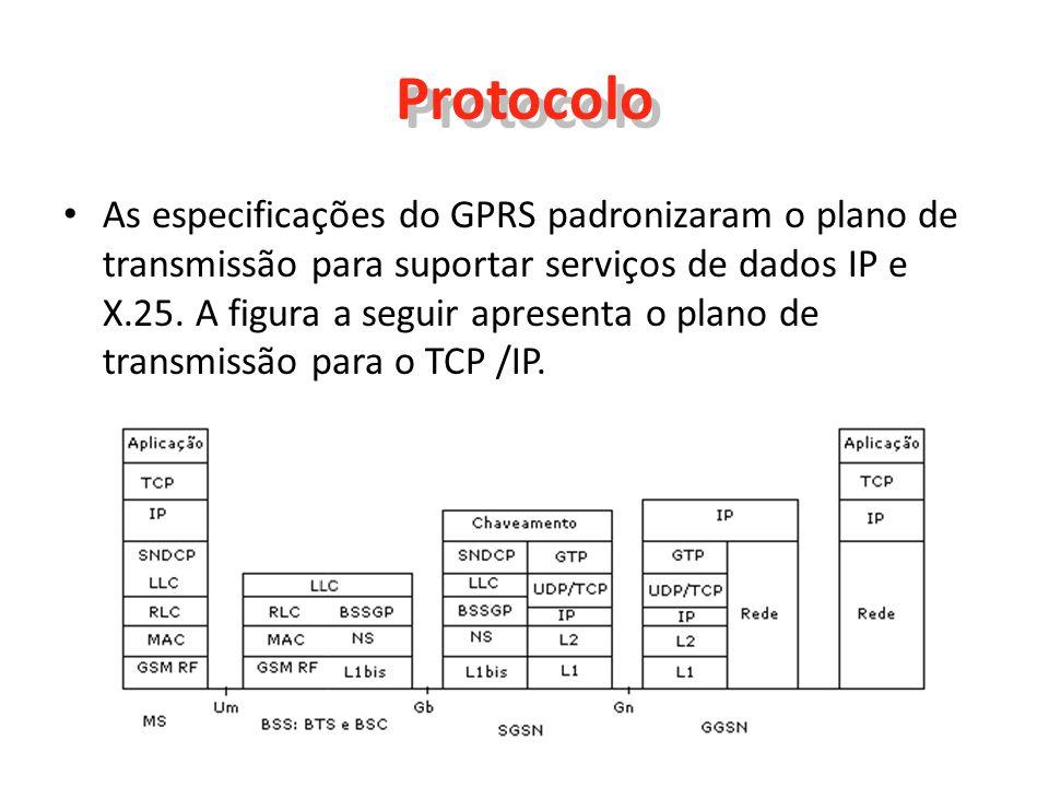 Protocolo As especificações do GPRS padronizaram o plano de transmissão para suportar serviços de dados IP e X.25. A figura a seguir apresenta o plano