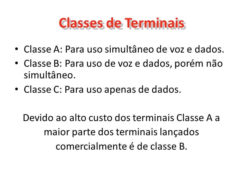 Classes de Terminais Classe A: Para uso simultâneo de voz e dados. Classe B: Para uso de voz e dados, porém não simultâneo. Classe C: Para uso apenas