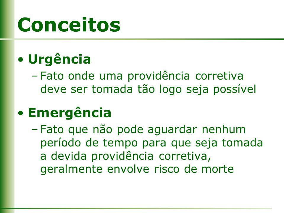 Conceitos Urgência –Fato onde uma providência corretiva deve ser tomada tão logo seja possível Emergência –Fato que não pode aguardar nenhum período d