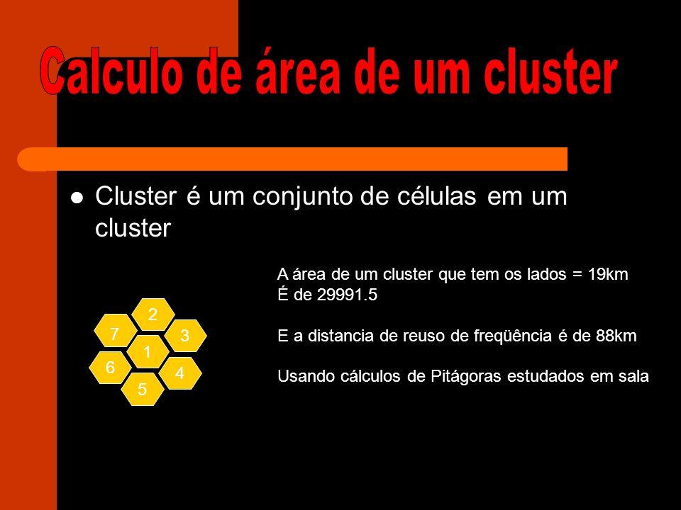 Cluster é um conjunto de células em um cluster 4 1 3 5 6 2 7 A área de um cluster que tem os lados = 19km É de 29991.5 E a distancia de reuso de freqü