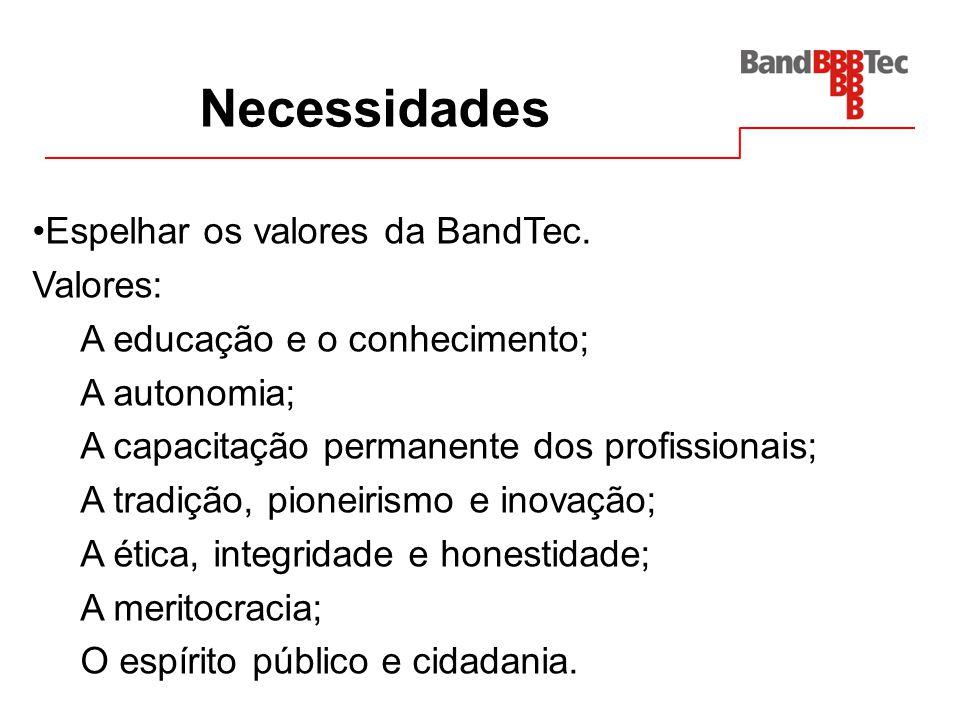 Necessidades Espelhar os valores da BandTec. Valores: A educação e o conhecimento; A autonomia; A capacitação permanente dos profissionais; A tradição