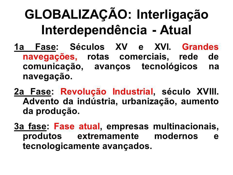 GLOBALIZAÇÃO: Interligação Interdependência - Atual 1a Fase: Séculos XV e XVI.