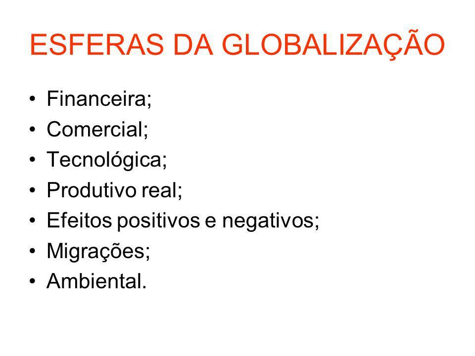 ESFERAS DA GLOBALIZAÇÃO Financeira; Comercial; Tecnológica; Produtivo real; Efeitos positivos e negativos; Migrações; Ambiental.