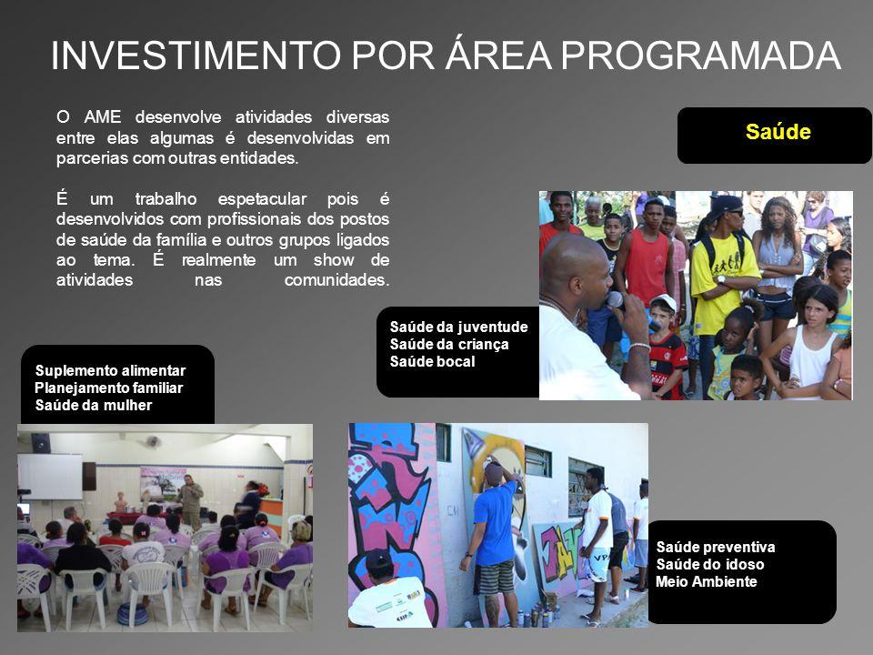EDUCAÇÃO Com o objetivo de democratizar O MERCADO profissional, o AME vem investindo em capacitações para o seu público alvo.