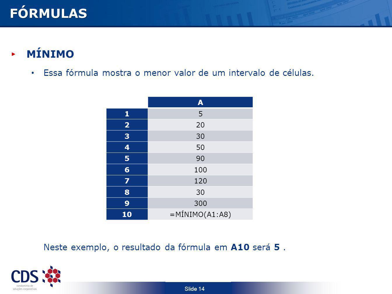 Slide 14FÓRMULAS MÍNIMO Essa fórmula mostra o menor valor de um intervalo de células. Neste exemplo, o resultado da fórmula em A10 será 5. A 15 220 33