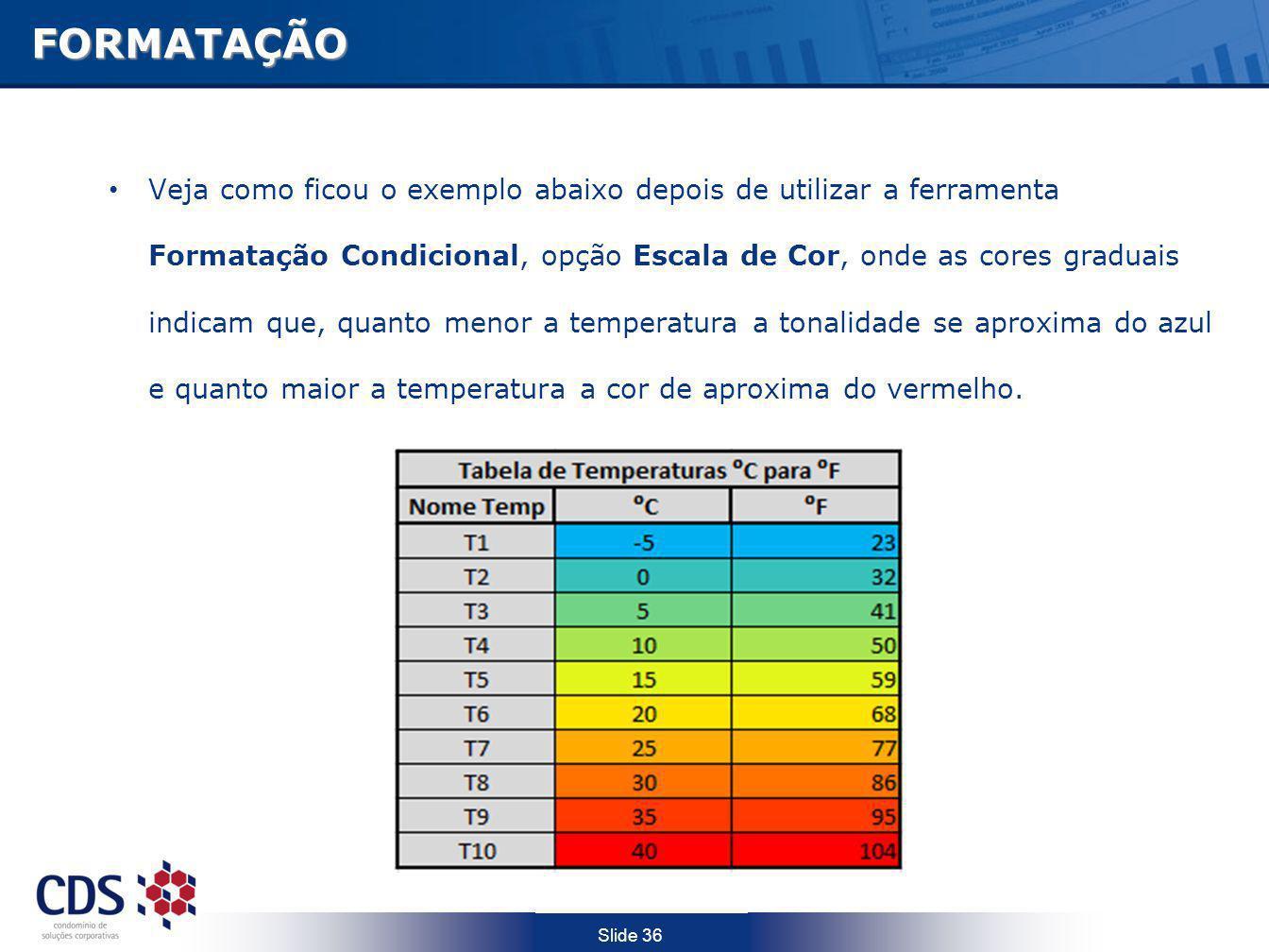 Slide 36FORMATAÇÃO Veja como ficou o exemplo abaixo depois de utilizar a ferramenta Formatação Condicional, opção Escala de Cor, onde as cores graduai