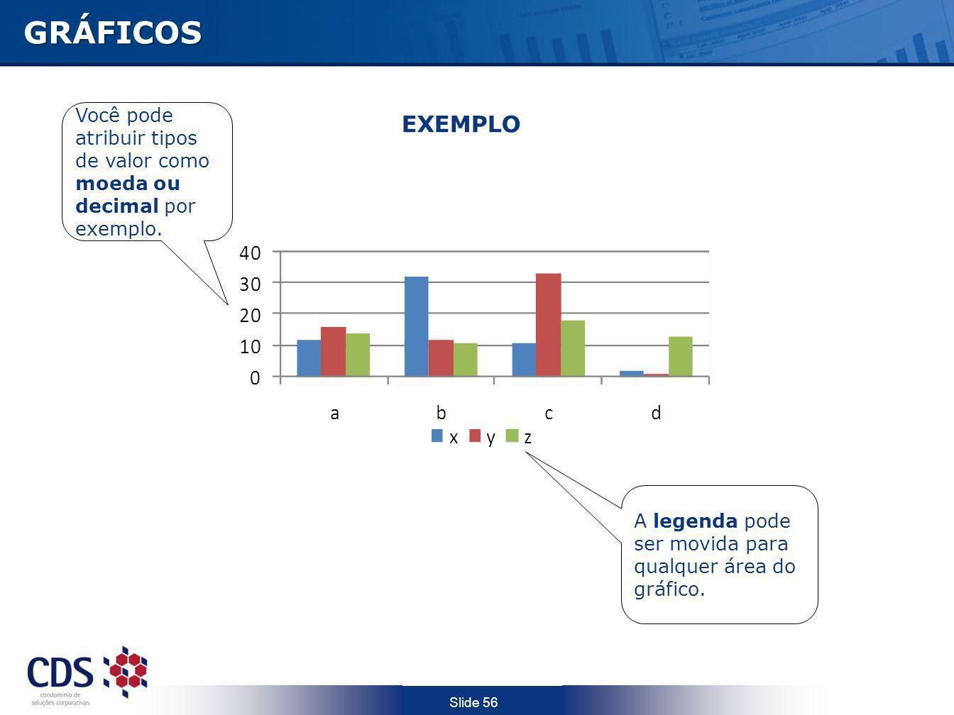 Slide 56GRÁFICOS EXEMPLO Você pode atribuir tipos de valor como moeda ou decimal por exemplo. A legenda pode ser movida para qualquer área do gráfico.