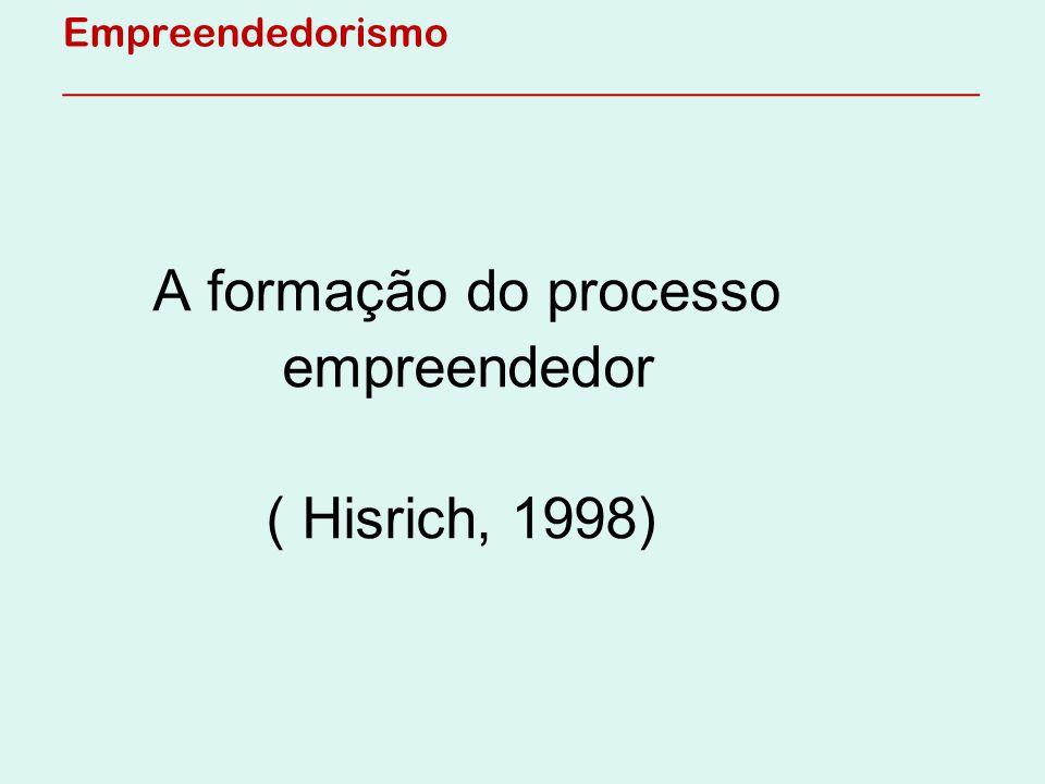 Empreendedorismo _____________________________________________ A formação do processo empreendedor ( Hisrich, 1998)