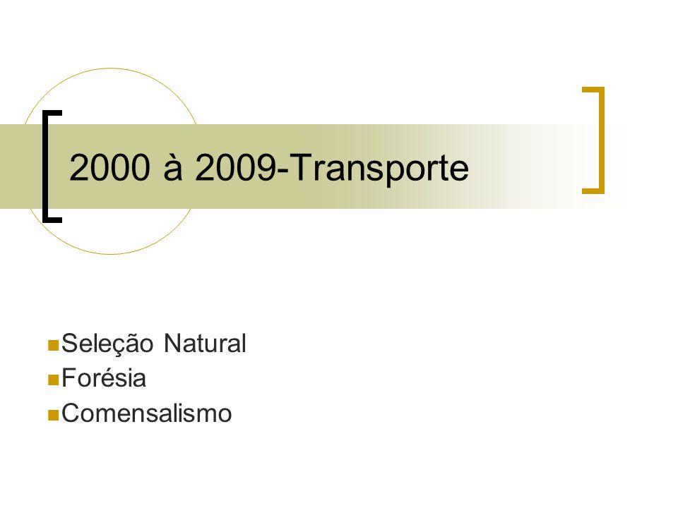 2000 à 2009-Transporte Seleção Natural Forésia Comensalismo