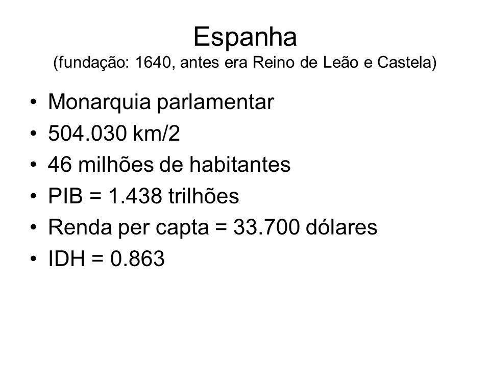 Espanha (fundação: 1640, antes era Reino de Leão e Castela) Monarquia parlamentar 504.030 km/2 46 milhões de habitantes PIB = 1.438 trilhões Renda per capta = 33.700 dólares IDH = 0.863