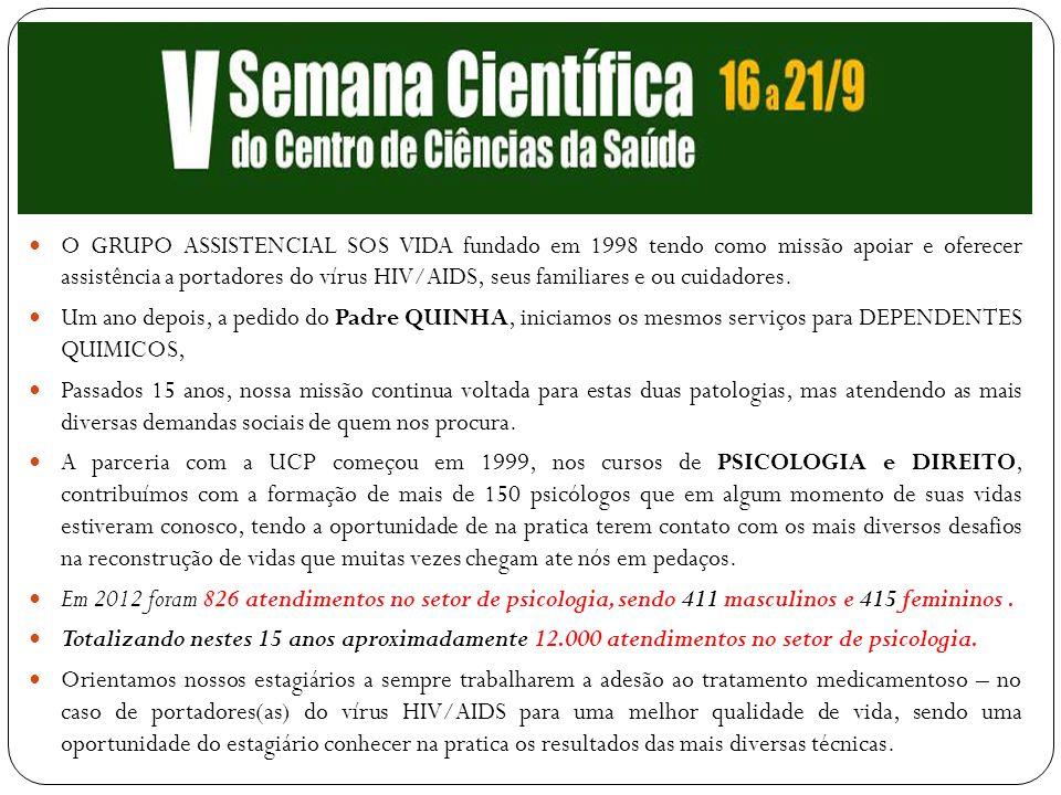 REDE NACIONAL DE ADOLESCENTES E JOVENS VIVENDO COM HIV / AIDS