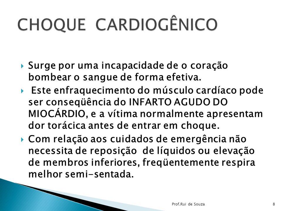 Surge por uma incapacidade de o coração bombear o sangue de forma efetiva. Este enfraquecimento do músculo cardíaco pode ser conseqüência do INFARTO A