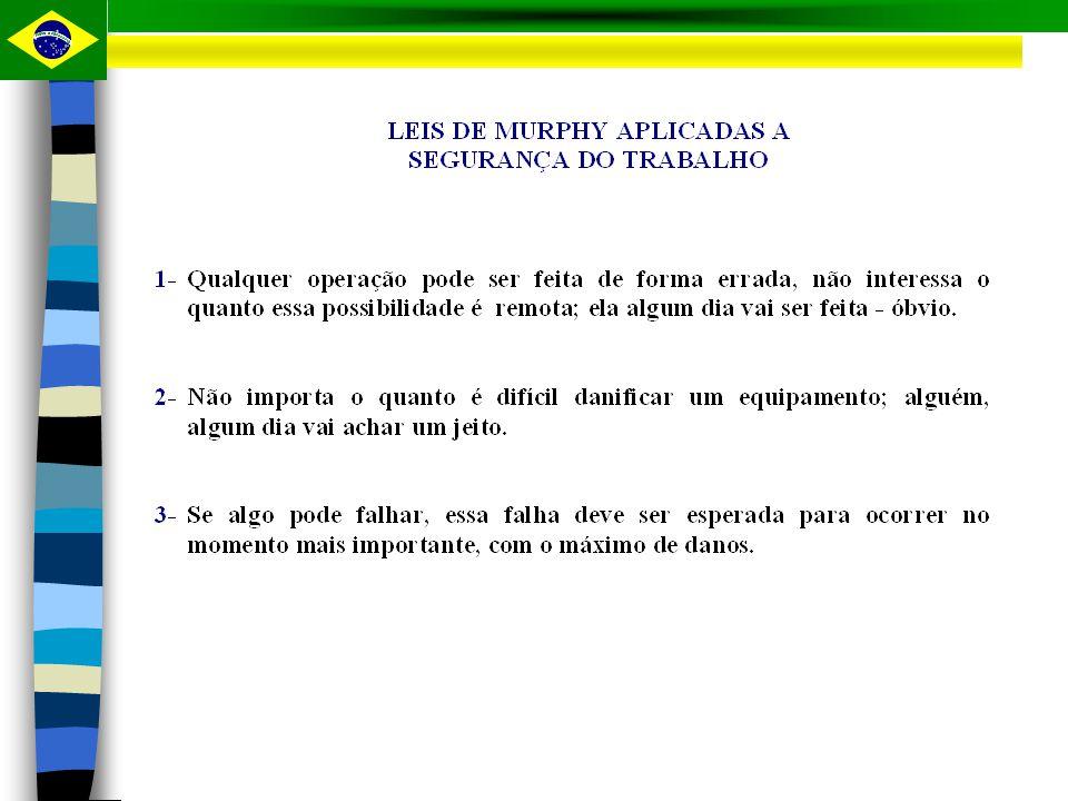 APR-ANÁLISE PRELIMINAR DE RISCOS TODA TAREFA DEVE SER PRECEDIDA DE UMA APR