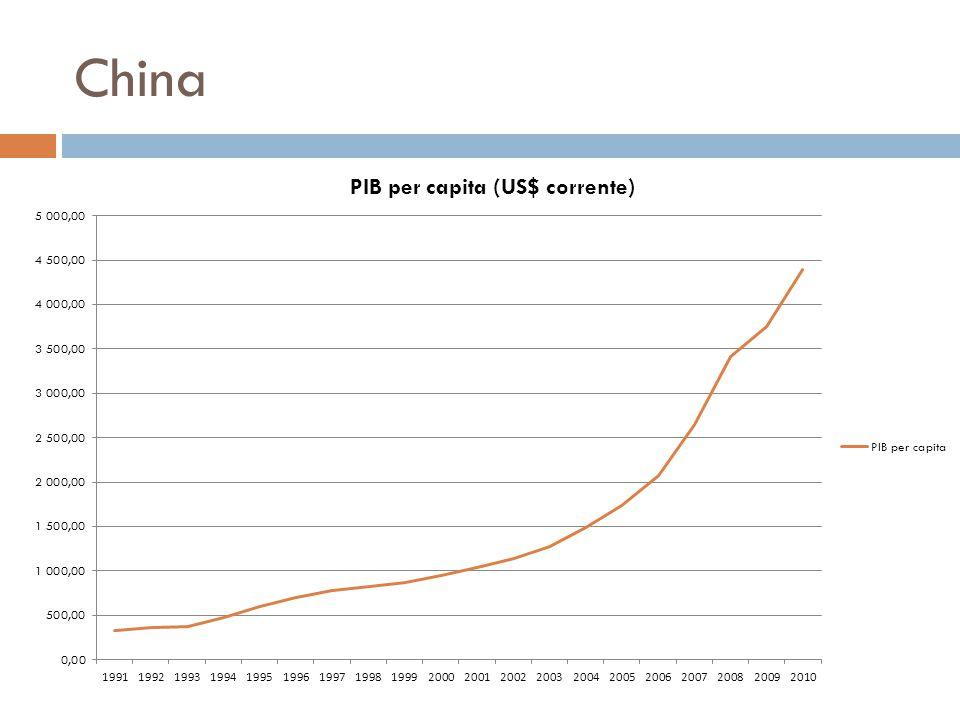 Crescimento Econômico e Progresso Técnico Rowthorn (2006) argumenta que a elevação do custo de vida decorrente da própria urbanização e a expansão dos padrões de consumo já vem elevando os salários chineses.