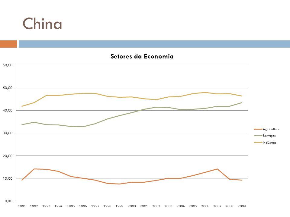 Concentração de renda e tensões sociais O aumento dos investimentos na infra-estrutura urbana e a elevação das exportações levaram a uma redução relativa do excedente de mão-de-obra e aumento do salário real urbano.
