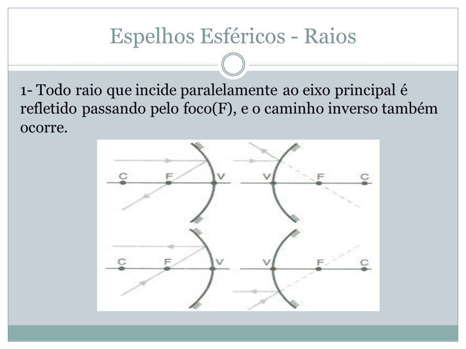 Espelhos Esféricos - Raios 1- Todo raio que incide paralelamente ao eixo principal é refletido passando pelo foco(F), e o caminho inverso também ocorre.