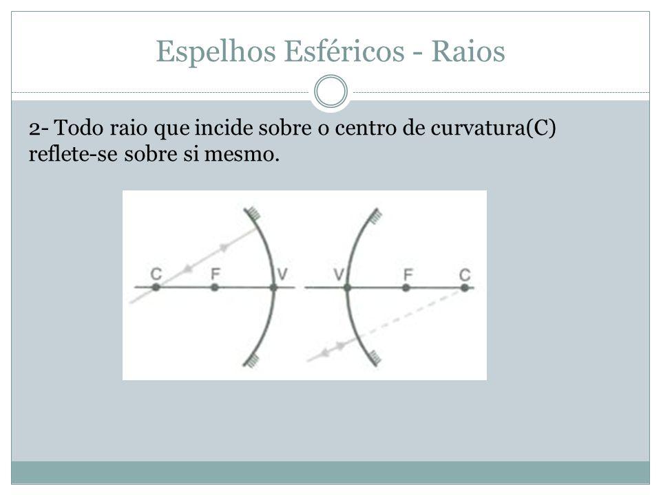 Espelhos Esféricos - Raios 2- Todo raio que incide sobre o centro de curvatura(C) reflete-se sobre si mesmo.