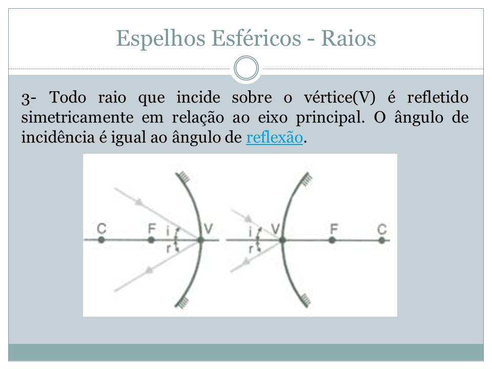 Espelhos Esféricos - Raios 3- Todo raio que incide sobre o vértice(V) é refletido simetricamente em relação ao eixo principal.