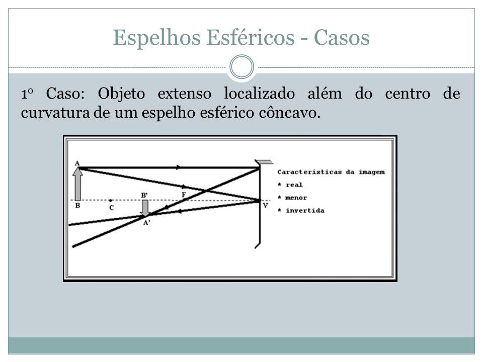 Espelhos Esféricos - Casos 1 o Caso: Objeto extenso localizado além do centro de curvatura de um espelho esférico côncavo.