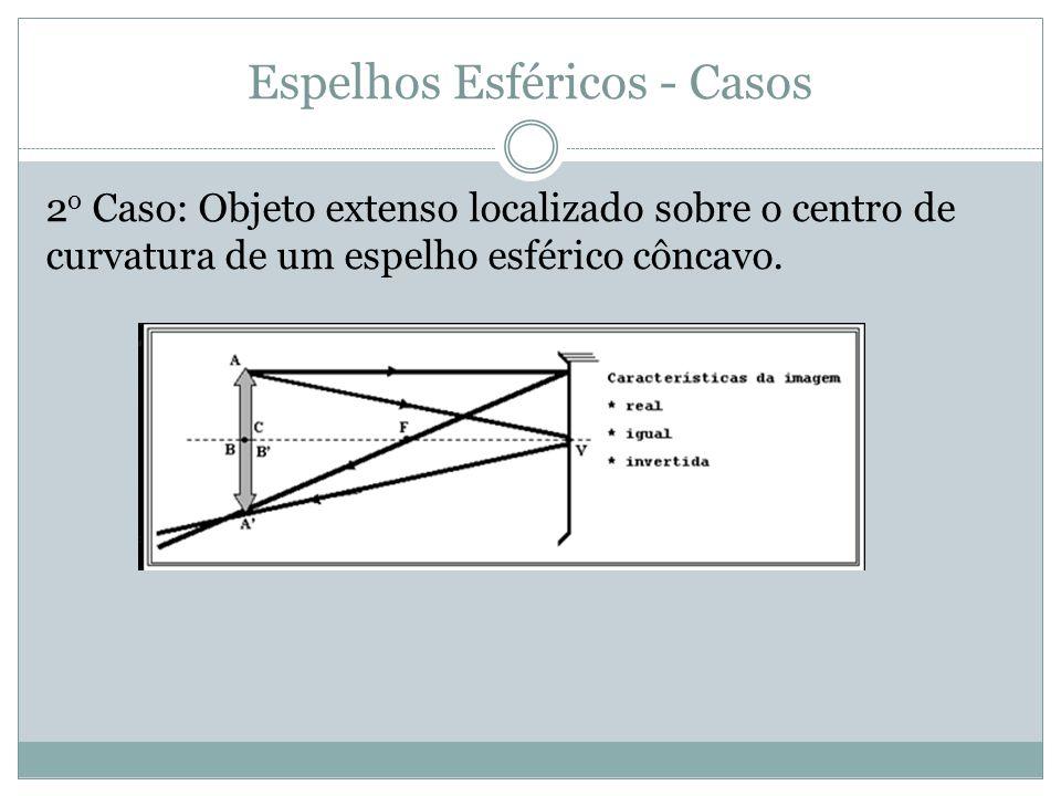 Espelhos Esféricos - Casos 2 o Caso: Objeto extenso localizado sobre o centro de curvatura de um espelho esférico côncavo.