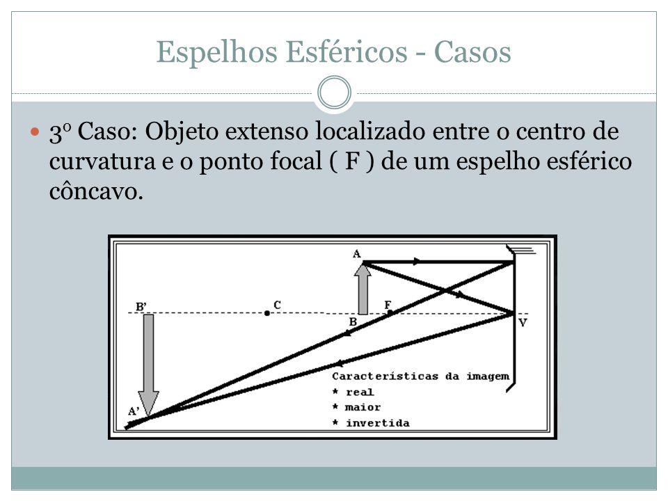 Espelhos Esféricos - Casos 3 o Caso: Objeto extenso localizado entre o centro de curvatura e o ponto focal ( F ) de um espelho esférico côncavo.