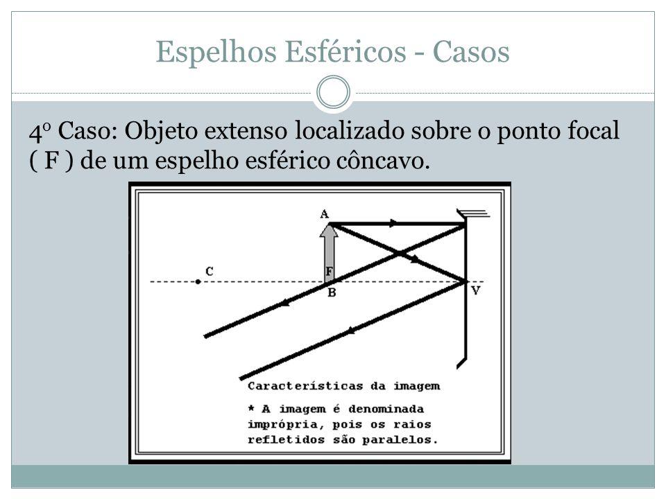Espelhos Esféricos - Casos 4 o Caso: Objeto extenso localizado sobre o ponto focal ( F ) de um espelho esférico côncavo.