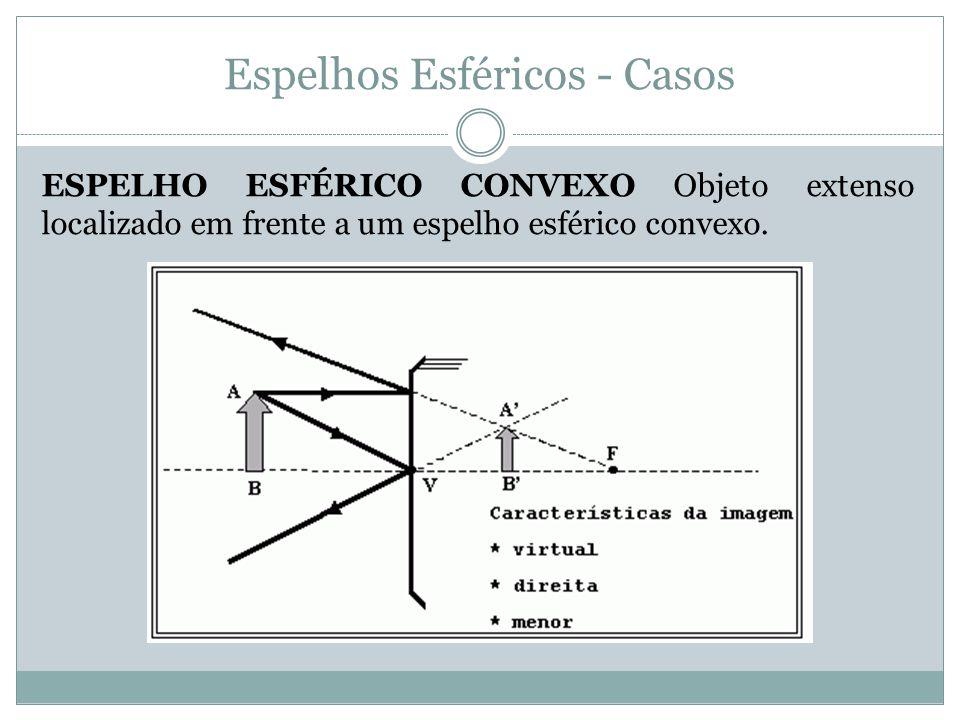 Espelhos Esféricos - Casos ESPELHO ESFÉRICO CONVEXO Objeto extenso localizado em frente a um espelho esférico convexo.
