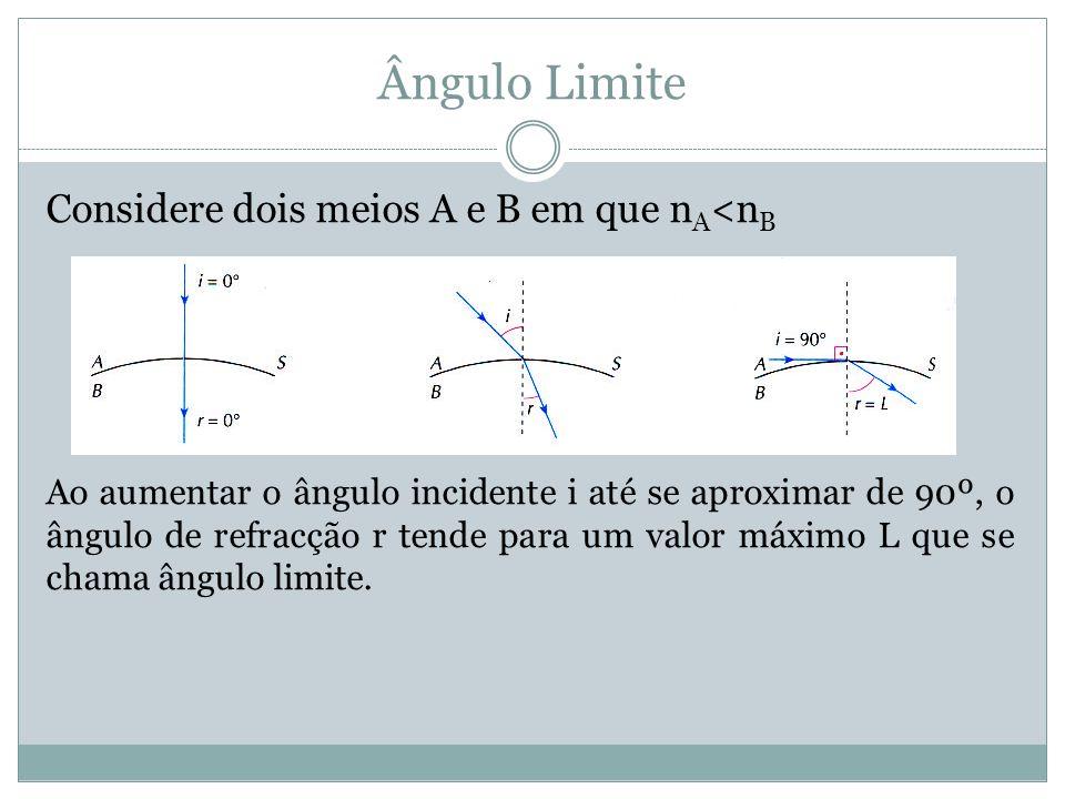 Ângulo Limite Considere dois meios A e B em que n A <n B Ao aumentar o ângulo incidente i até se aproximar de 90º, o ângulo de refracção r tende para um valor máximo L que se chama ângulo limite.