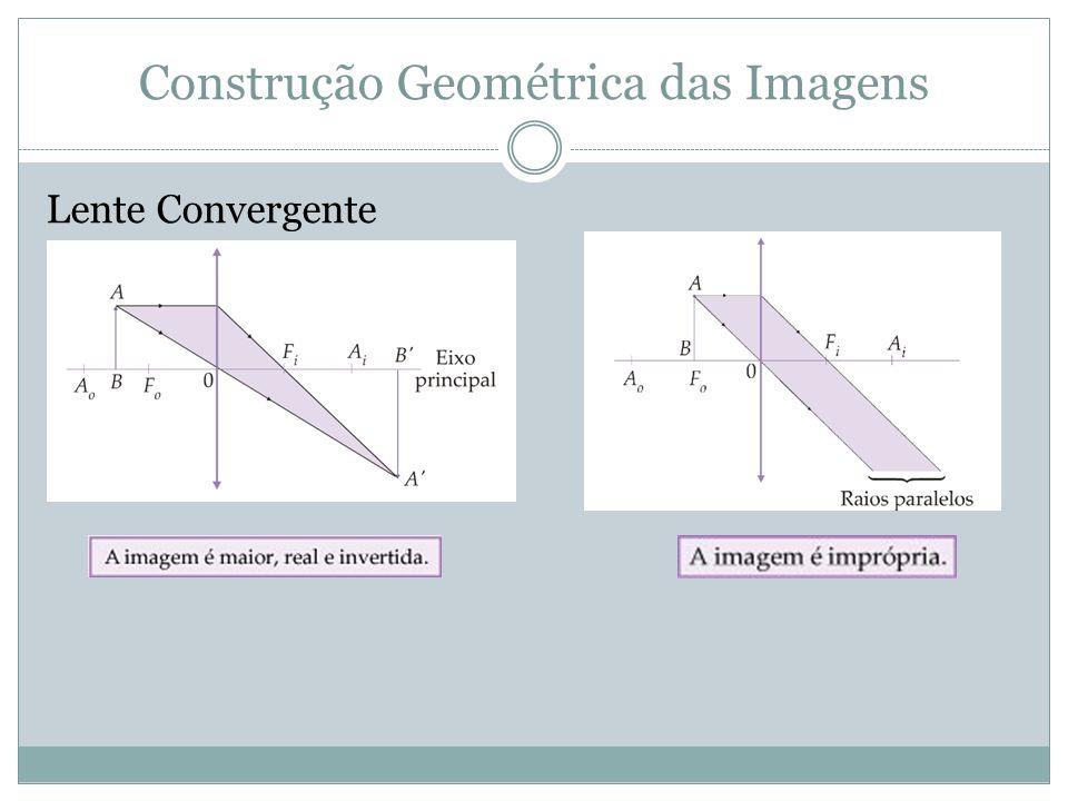 Construção Geométrica das Imagens Lente Convergente