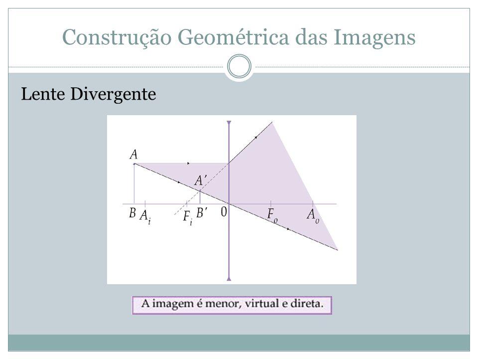 Construção Geométrica das Imagens Lente Divergente