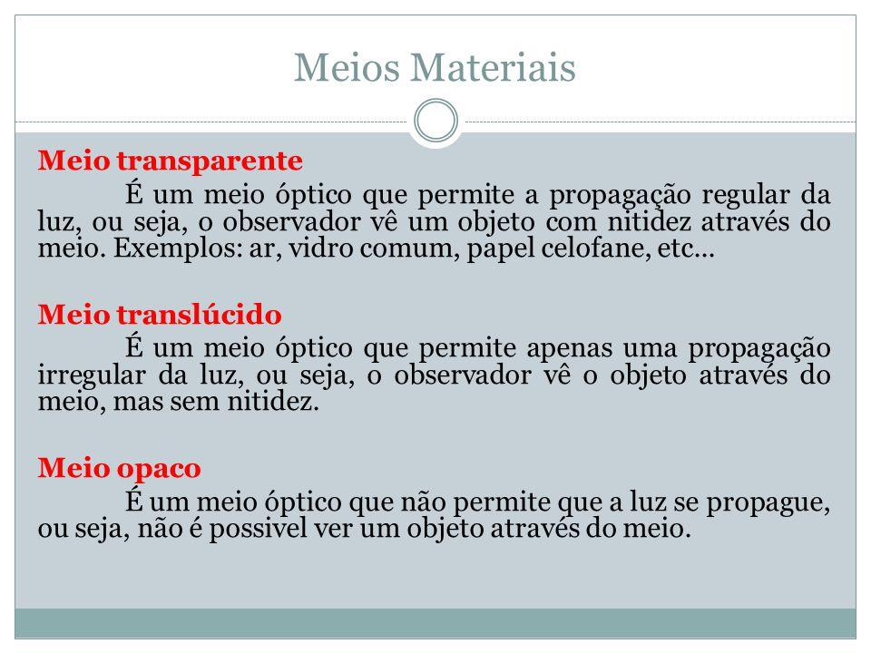 Meios Materiais Meio transparente É um meio óptico que permite a propagação regular da luz, ou seja, o observador vê um objeto com nitidez através do meio.