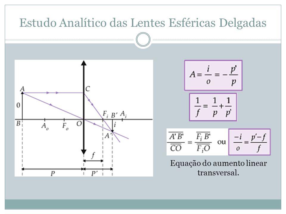 Estudo Analítico das Lentes Esféricas Delgadas Equação do aumento linear transversal.