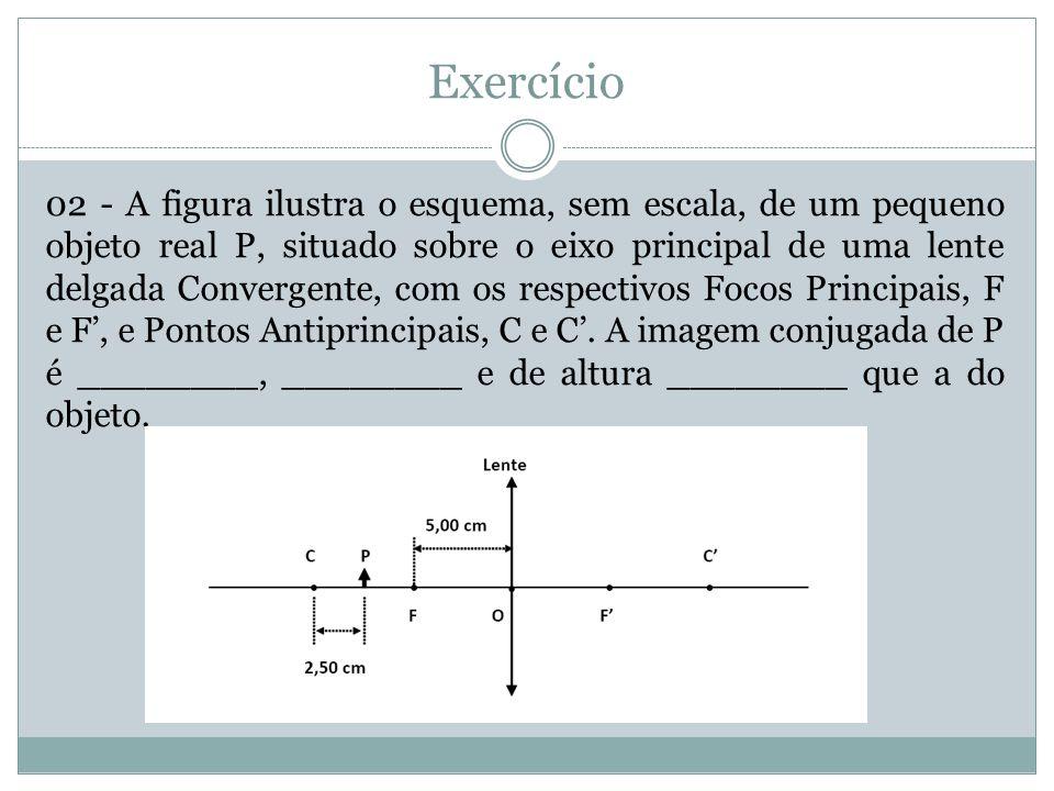 Exercício 02 - A figura ilustra o esquema, sem escala, de um pequeno objeto real P, situado sobre o eixo principal de uma lente delgada Convergente, com os respectivos Focos Principais, F e F, e Pontos Antiprincipais, C e C.