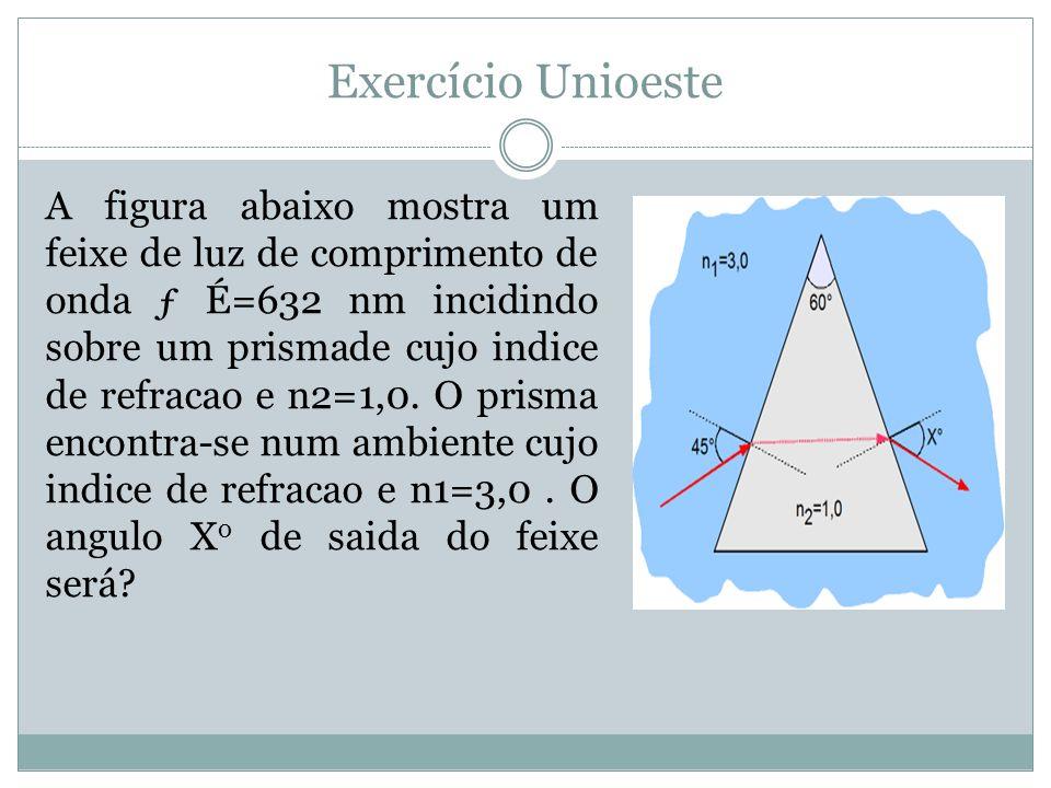 Exercício Unioeste A figura abaixo mostra um feixe de luz de comprimento de onda ƒ É=632 nm incidindo sobre um prismade cujo indice de refracao e n2=1,0.