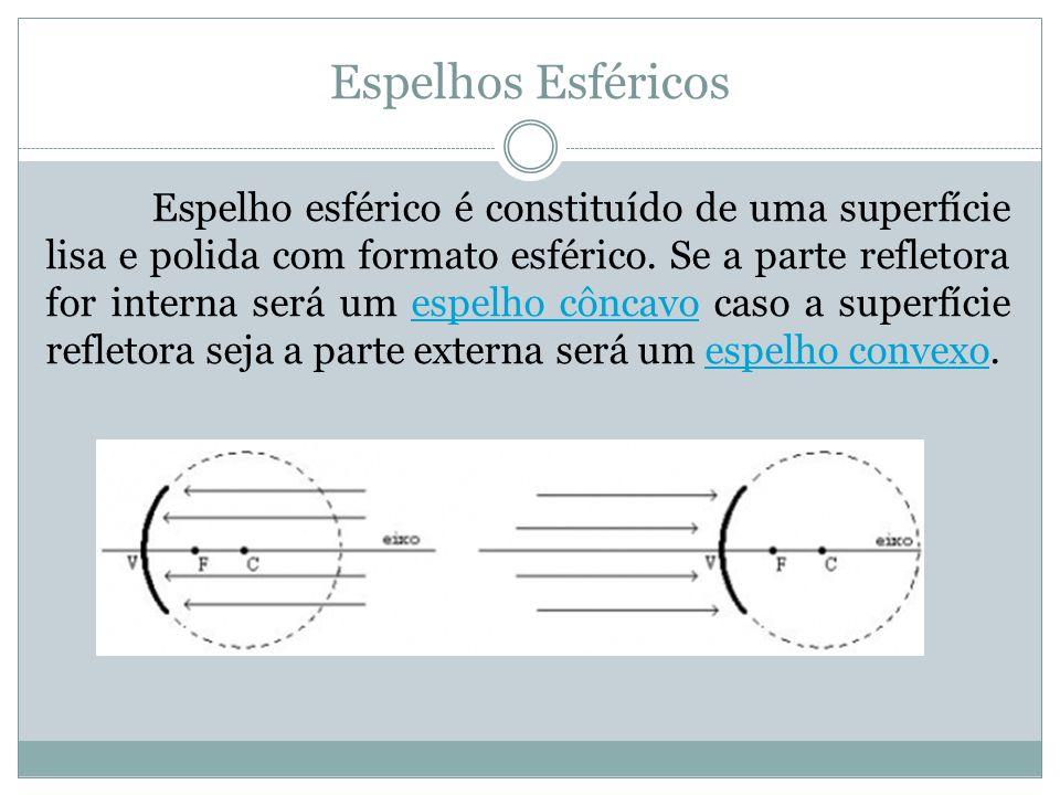 Espelhos Esféricos Espelho esférico é constituído de uma superfície lisa e polida com formato esférico.