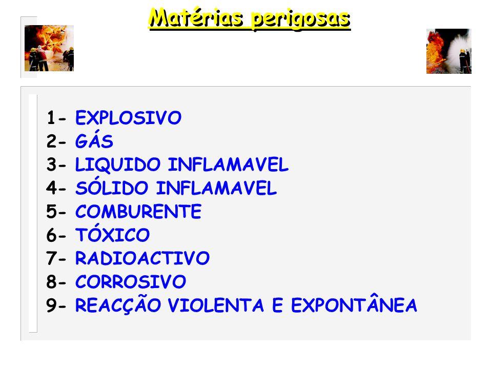 7 – Radioactivo Exemplos: URANIO - HEXAFURETO URANIO...