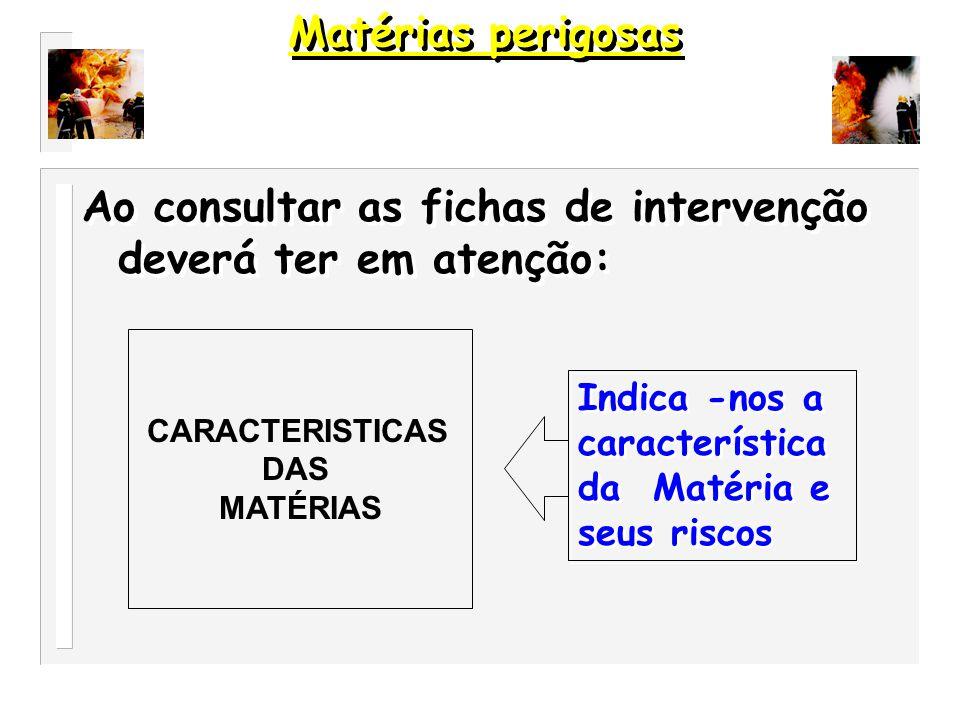 ALGUNS EXEMPLOS DO Nº PERIGO 66 SIGNIFICA MATÉRIA MUITO TÓXICA 66 SIGNIFICA MATÉRIA MUITO TÓXICA X 333 SIGNIFICA MATÉRIA EXPONTANEAMENTE INFLAMÁVEL REAGINDO PERIGOSAMENTE COM ÁGUA X 333 SIGNIFICA MATÉRIA EXPONTANEAMENTE INFLAMÁVEL REAGINDO PERIGOSAMENTE COM ÁGUA Matérias perigosas
