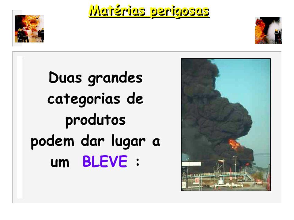 O BLEVE acontece principalmente pelos seguintes factores : Sobreaquecimento do liquido Baixa rápida de pressão no reservatório Nucleação espontânea Matérias perigosas